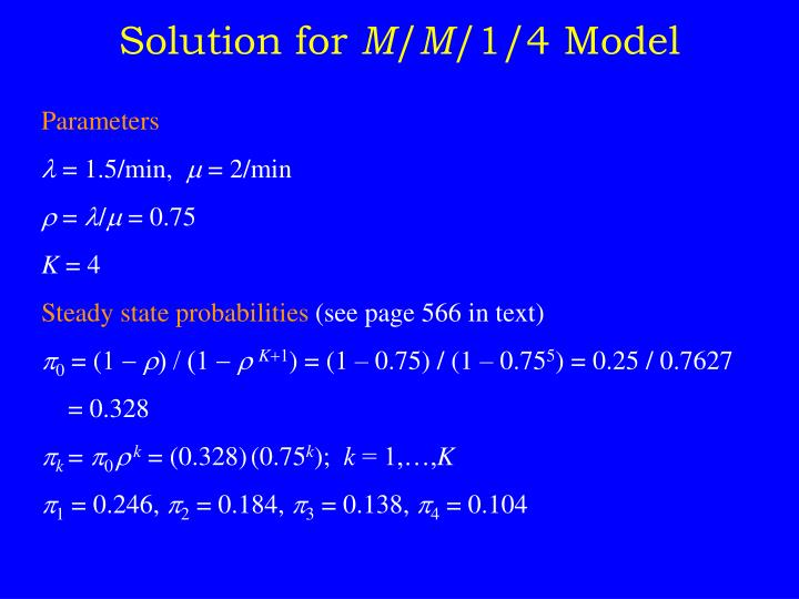 Solution for
