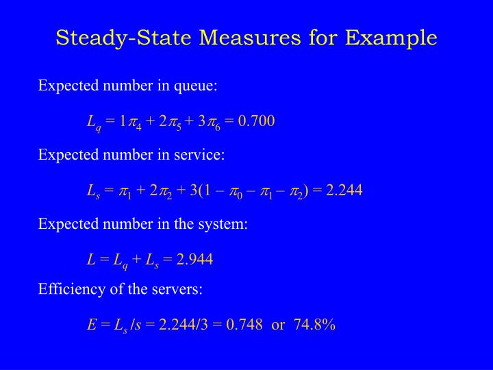 Steady-State Measures for Example