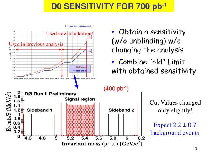 D0 SENSITIVITY FOR 700 pb