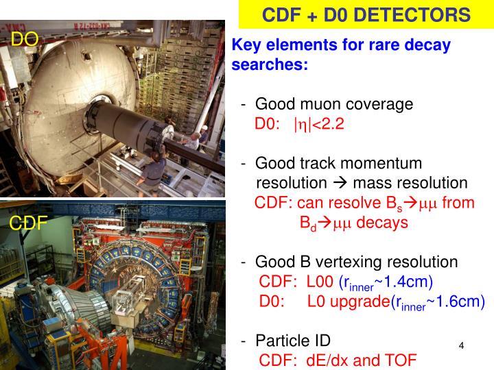 CDF + D0 DETECTORS