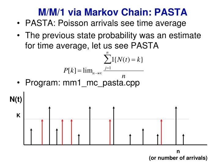 M/M/1 via Markov Chain: PASTA