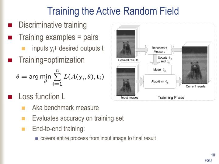 Training the Active Random Field