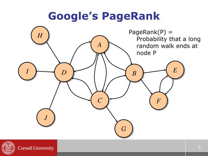 Google's PageRank