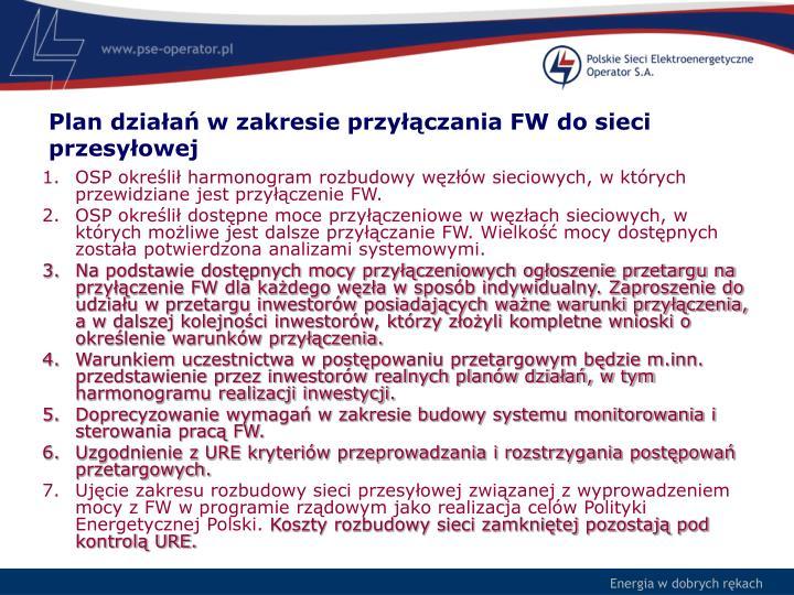 Plan działań w zakresie przyłączania FW do sieci przesyłowej