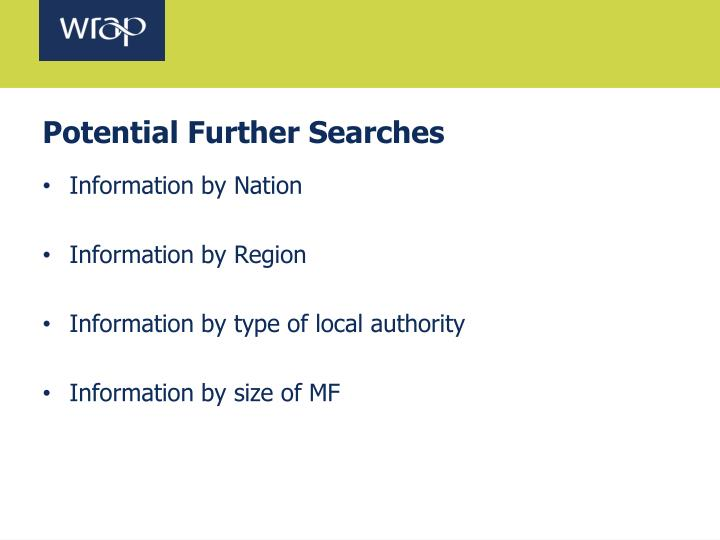 Potential Further Searches