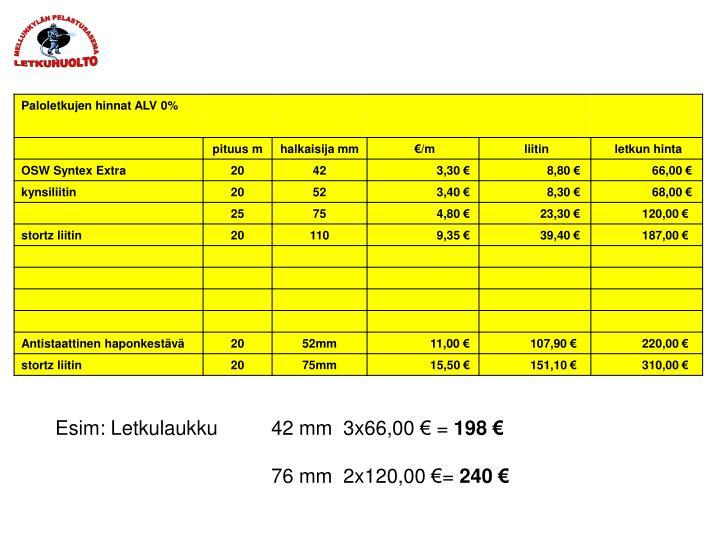 Esim: Letkulaukku42 mm3x66,00 € =