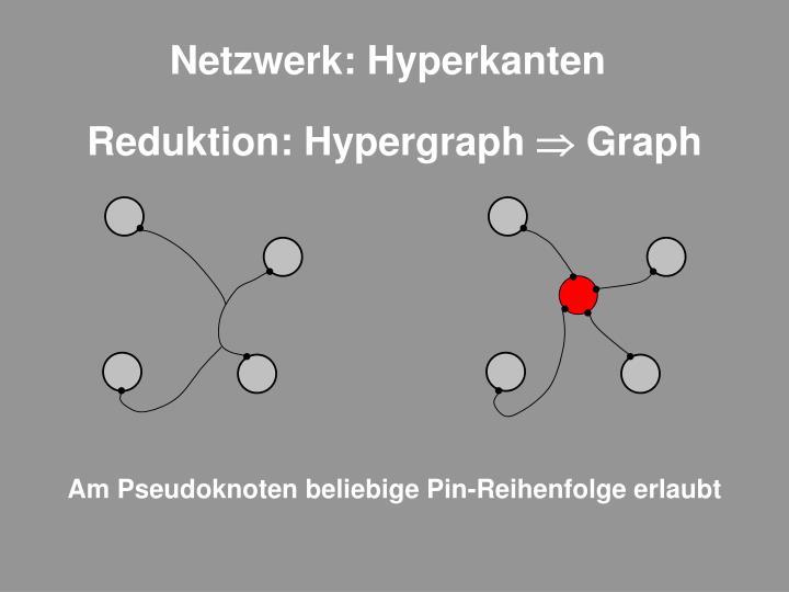 Netzwerk: Hyperkanten