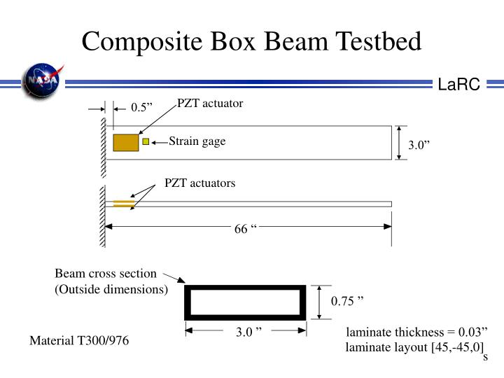 Composite Box Beam Testbed