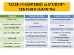 teacher centered vs student centered learning