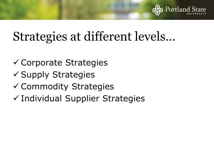 Strategies at different levels…