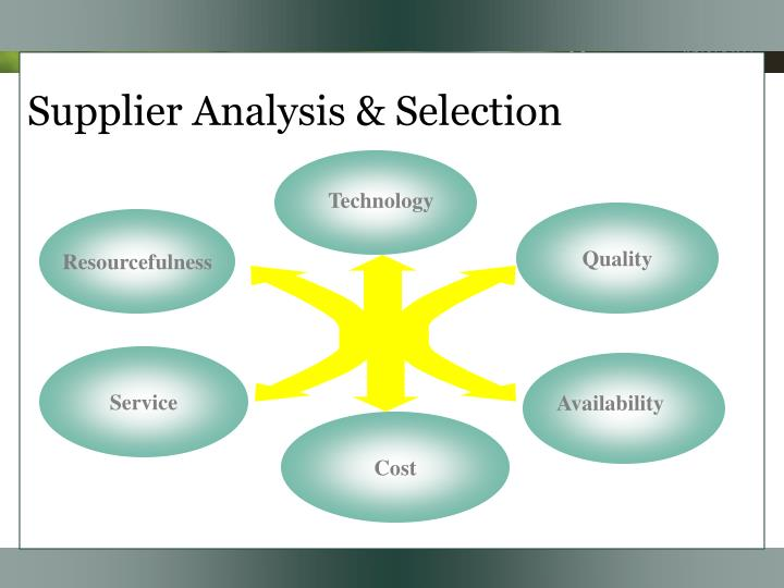 Supplier Analysis & Selection
