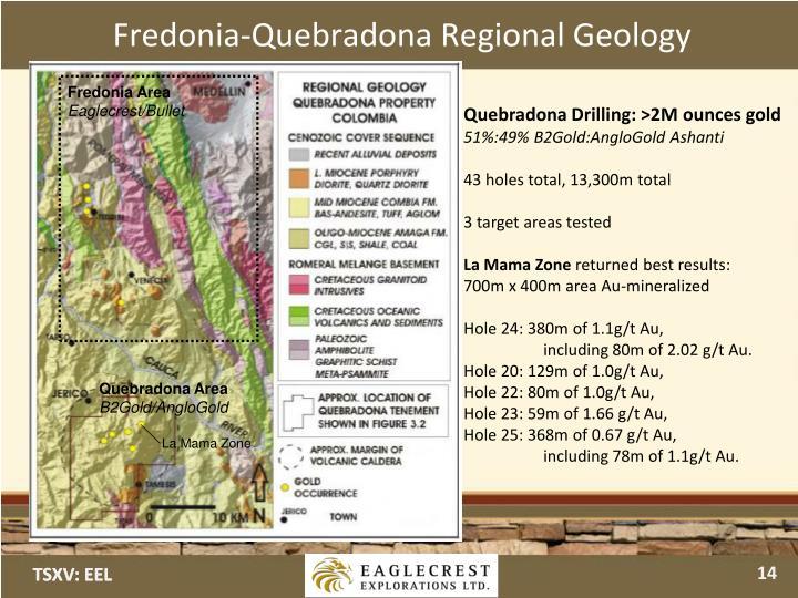 Fredonia-Quebradona Regional Geology
