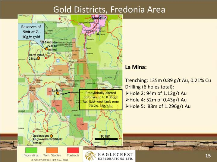 Gold Districts, Fredonia Area