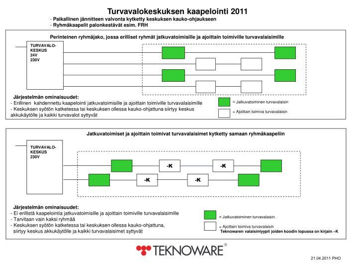 Turvavalokeskuksen kaapelointi 2011