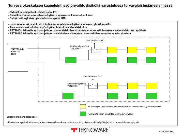 Turvavalokeskuksen kaapelointi syötönvaihtoyksiköllä varustetussa turvavalaistusjärjestelmässä