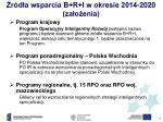 r d a wsparcia b r i w okresie 2014 2020 za o enia