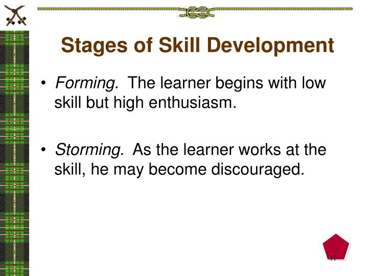 Stages of Skill Development