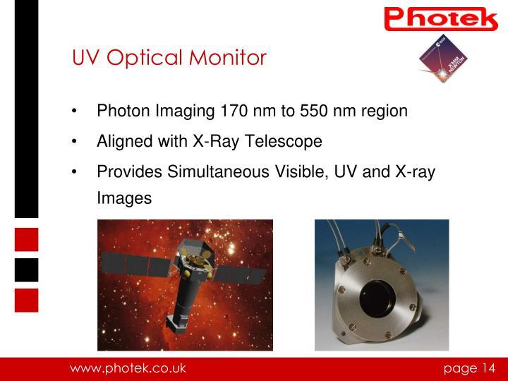 UV Optical Monitor