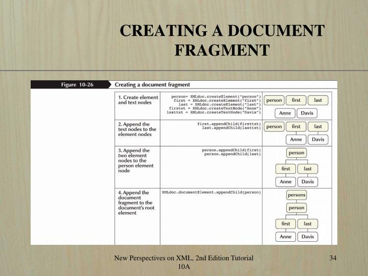 CREATING A DOCUMENT FRAGMENT