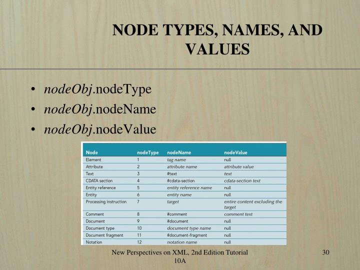 NODE TYPES, NAMES, AND VALUES