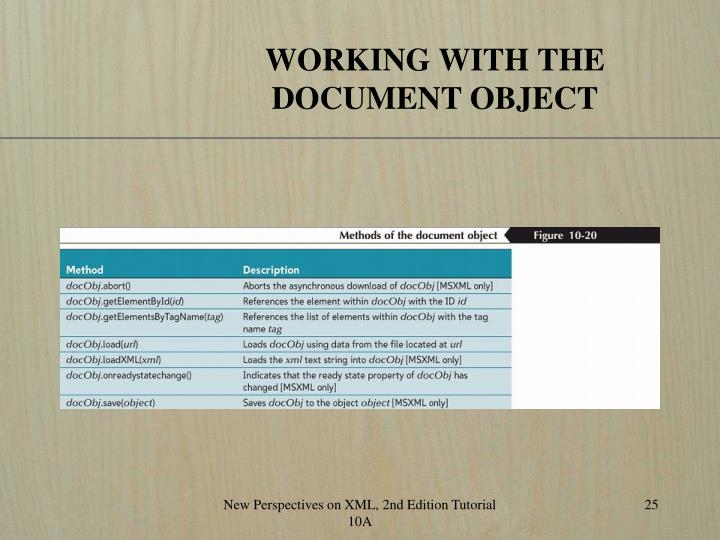 WORKING WITH THE DOCUMENT OBJECT