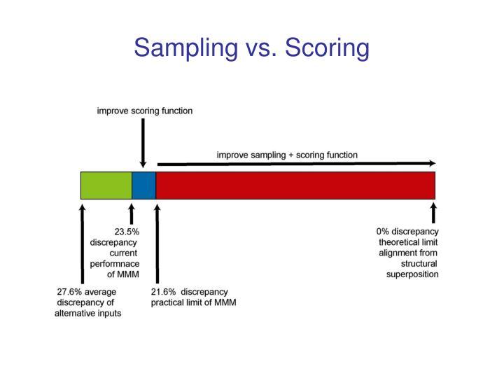 Sampling vs. Scoring