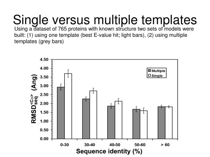 Single versus multiple templates
