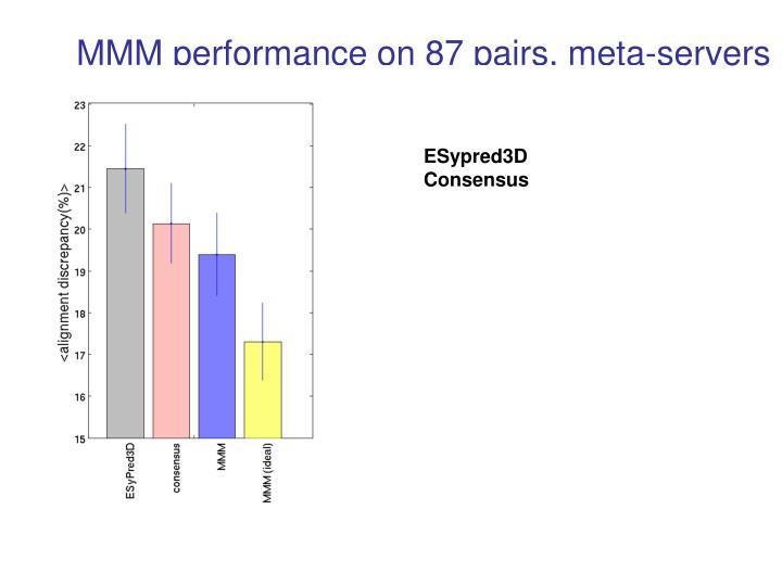 MMM performance on 87 pairs, meta-servers