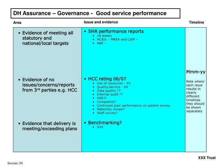 DH Assurance – Governance -  Good service performance