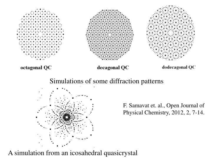 Simulations of some diffraction patterns
