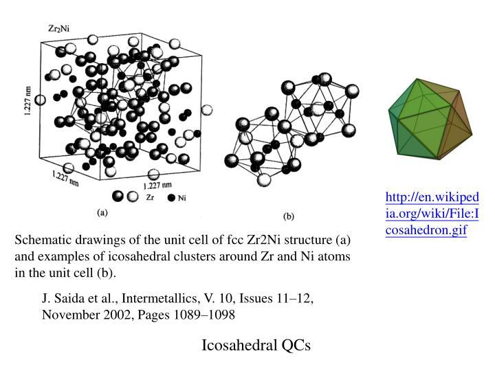 http://en.wikipedia.org/wiki/File:Icosahedron.gif