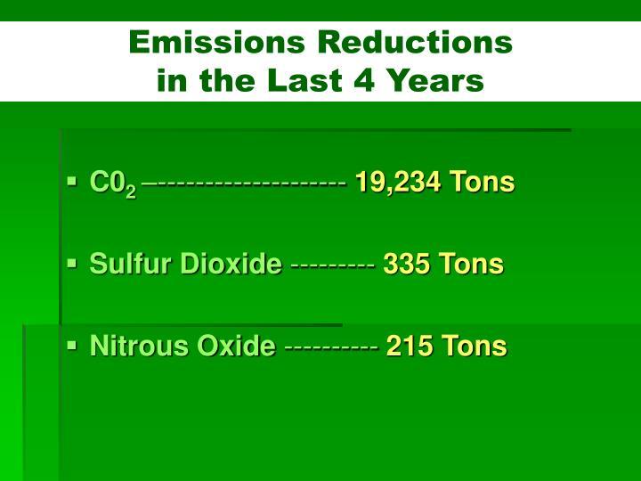 Emissions Reductions
