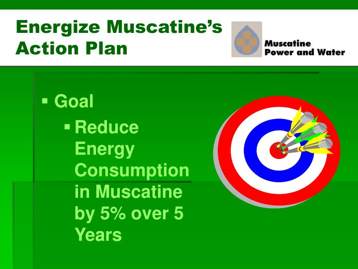 Energize Muscatine's