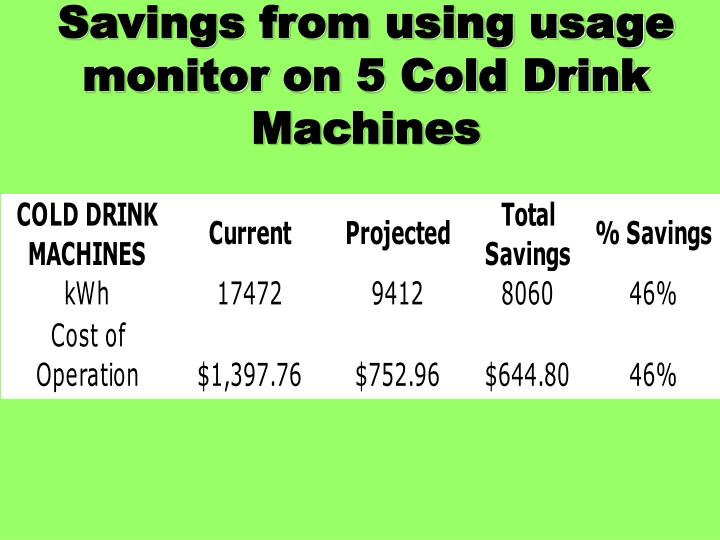 Savings from using usage monitor on 5 Cold Drink Machines