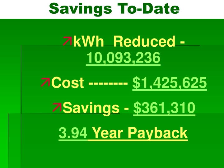 Savings To-Date