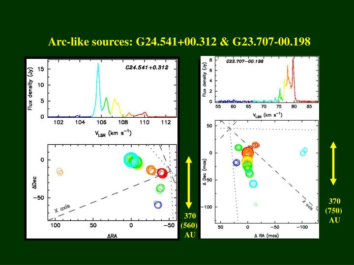 Arc-like sources: G24.541+00.312 & G23.707-00.198