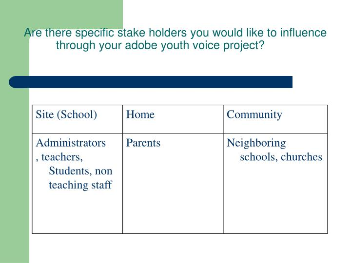 Are there specific stake holders you would like to influence through your adobe youth voice project?