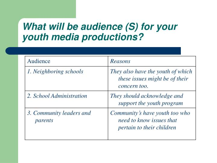 What will be audience (S) for your youth media productions?