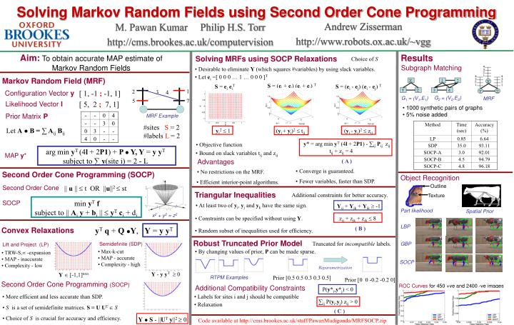Solving Markov Random Fields using Second Order Cone Programming