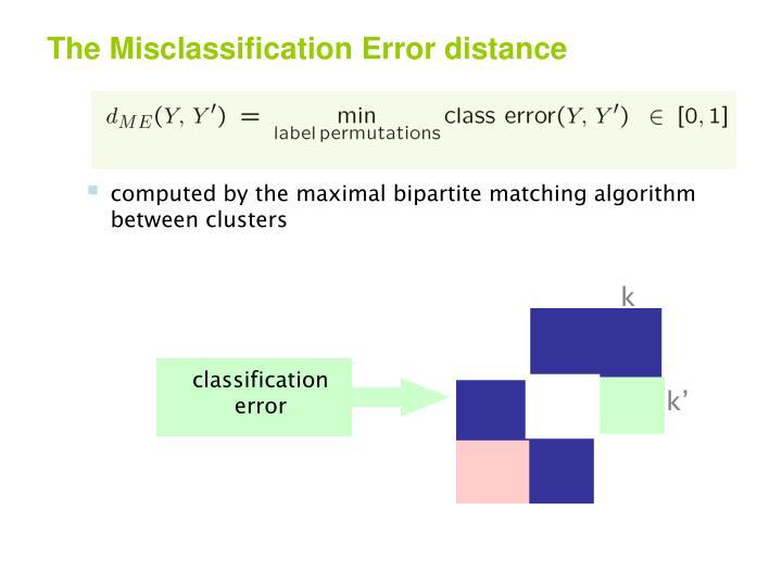 The Misclassification Error distance