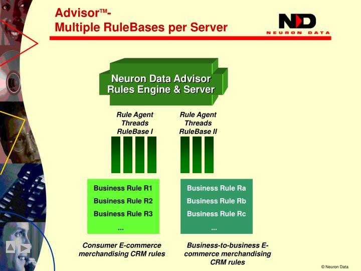 Business Rule R1