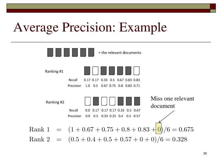 Average Precision: Example