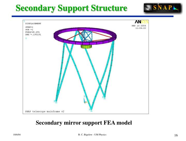 Secondary Support Structure