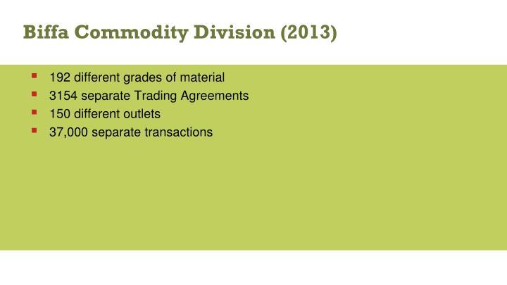 Biffa Commodity Division (2013)