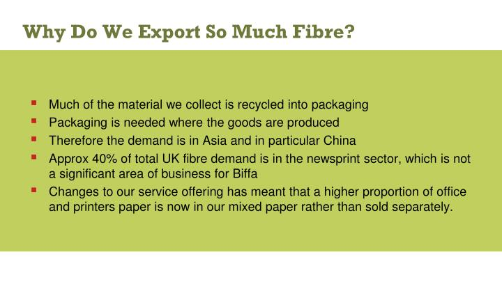 Why Do We Export So Much Fibre?