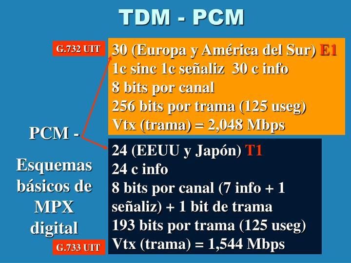 TDM - PCM