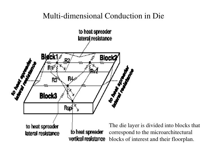 Multi-dimensional Conduction in Die