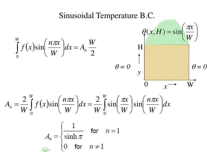 Sinusoidal Temperature B.C.