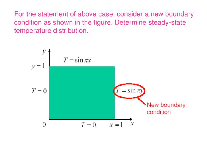 For the statement of above case, consider a new boundary condition as shown in the figure. Determine steady-state temperature distribution.