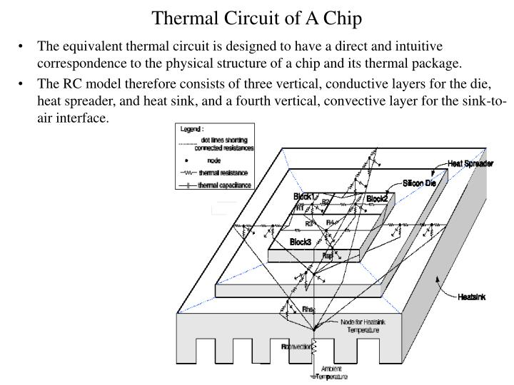 Thermal Circuit of A Chip
